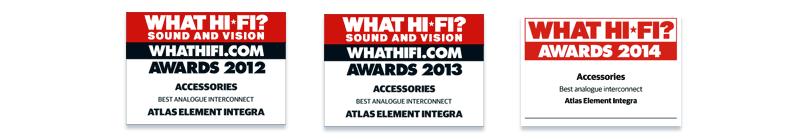 whf-awards-3
